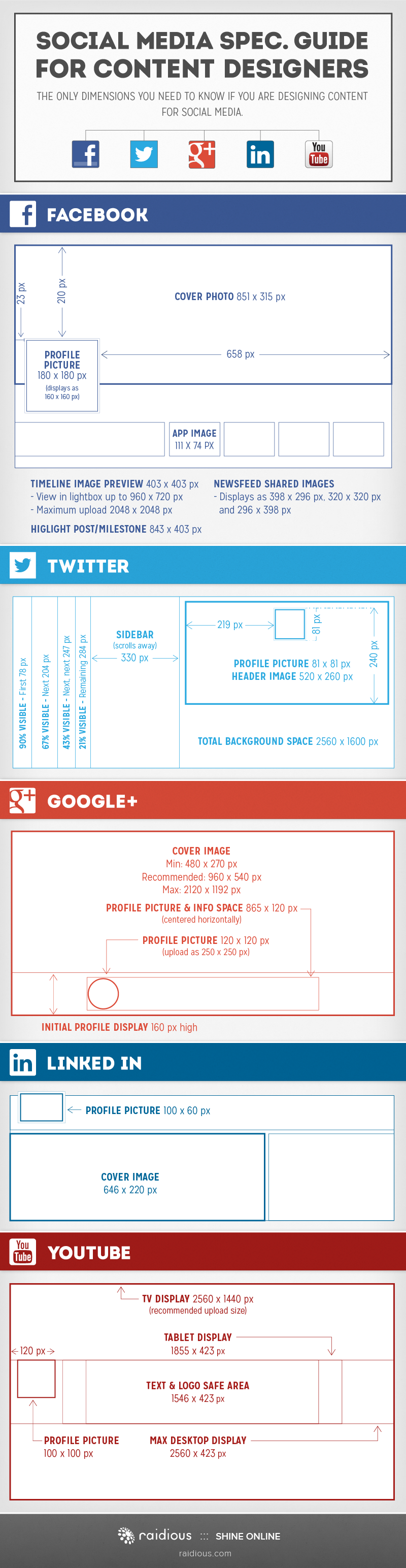 Guide to Social Media Image Dimensions